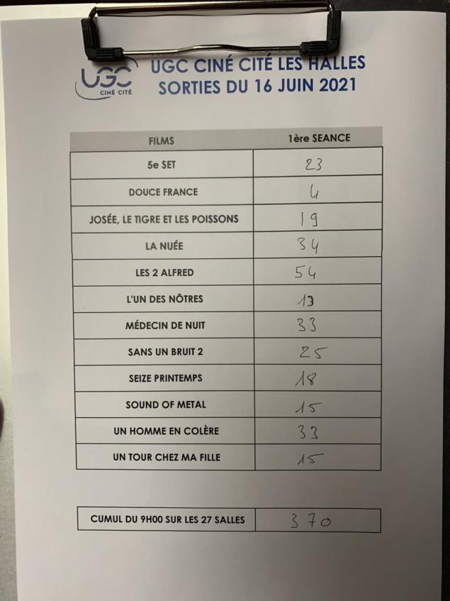 1ère Séance Les Halles - 16 juin 2021 - La Nuée